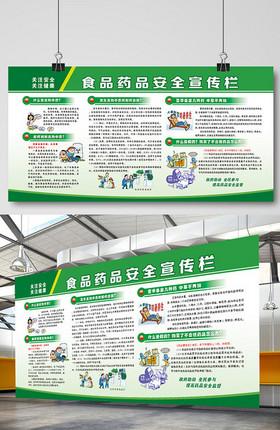 食品药品安全展板