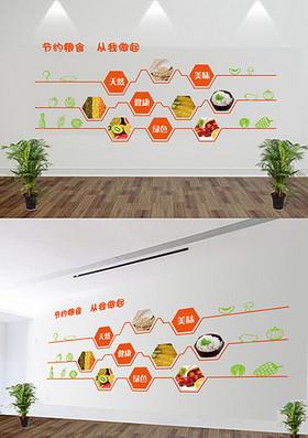食堂文化墙立体展板