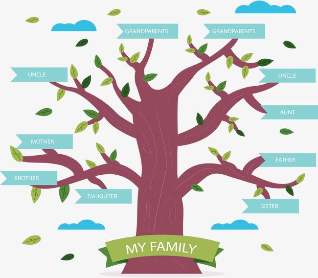 矢量素材素材下载   矢量素材图片下载 大树 家庭树 树形结构 组织