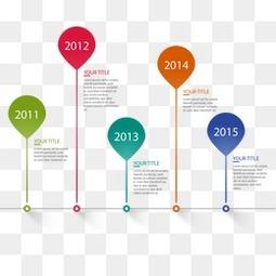 商务信息图表示意图