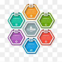 创意彩色的PPT图表设计