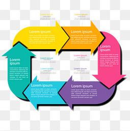 彩色循环箭头商务信息图矢量