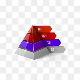 金字塔ppt元素