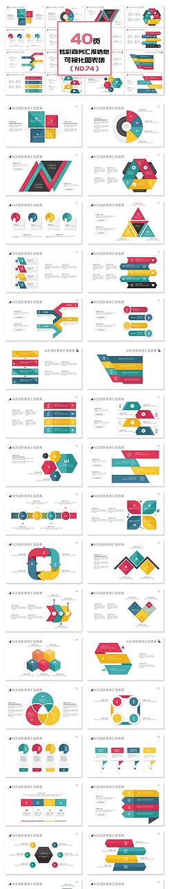 40页炫彩商务汇报信息可视化PPT图表
